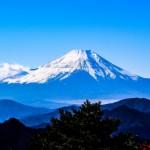 【予言者育成学園攻略】問30.「富士山の日」に観測する富士山の平均気温は?【FTA予想】